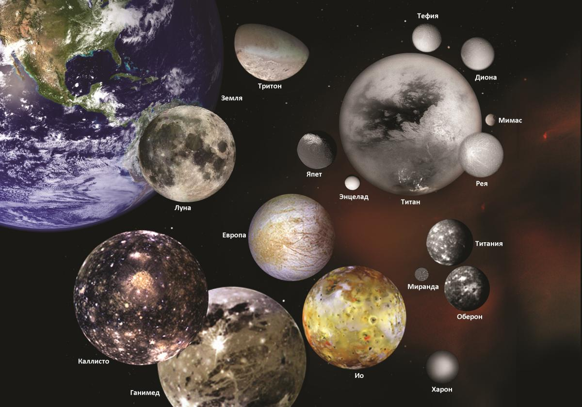 explain how planets and moons are explored - photo #5
